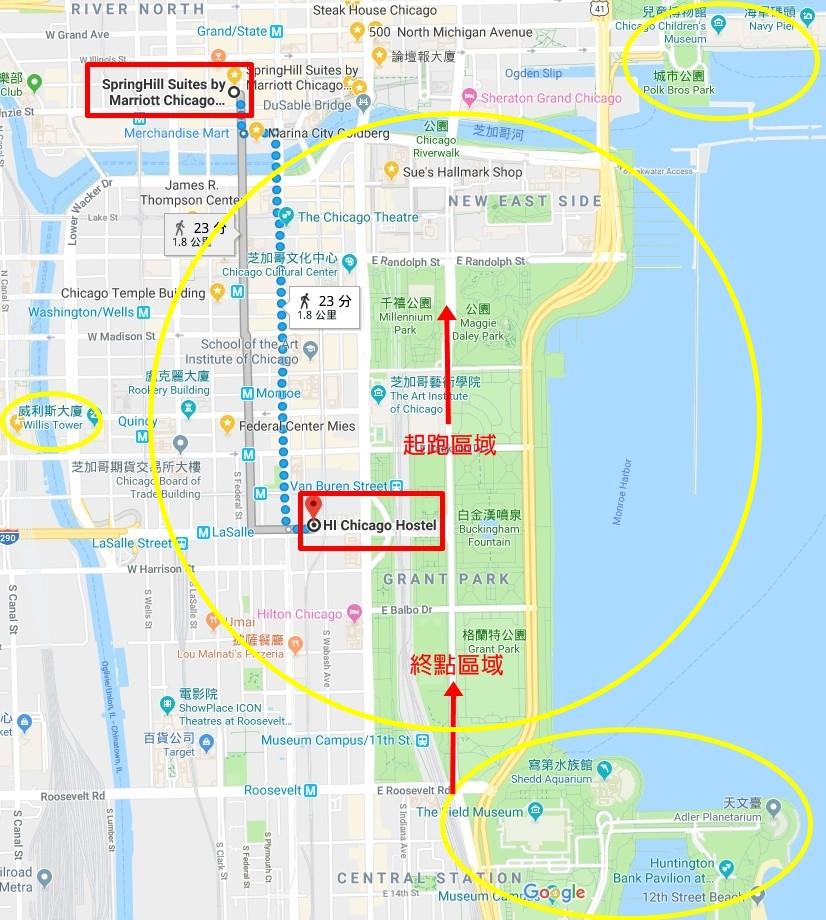 芝加哥馬拉松飯店選擇,鄰近重要景點相對位置