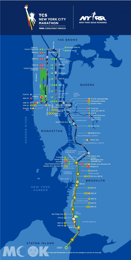 紐約馬拉松路線圖