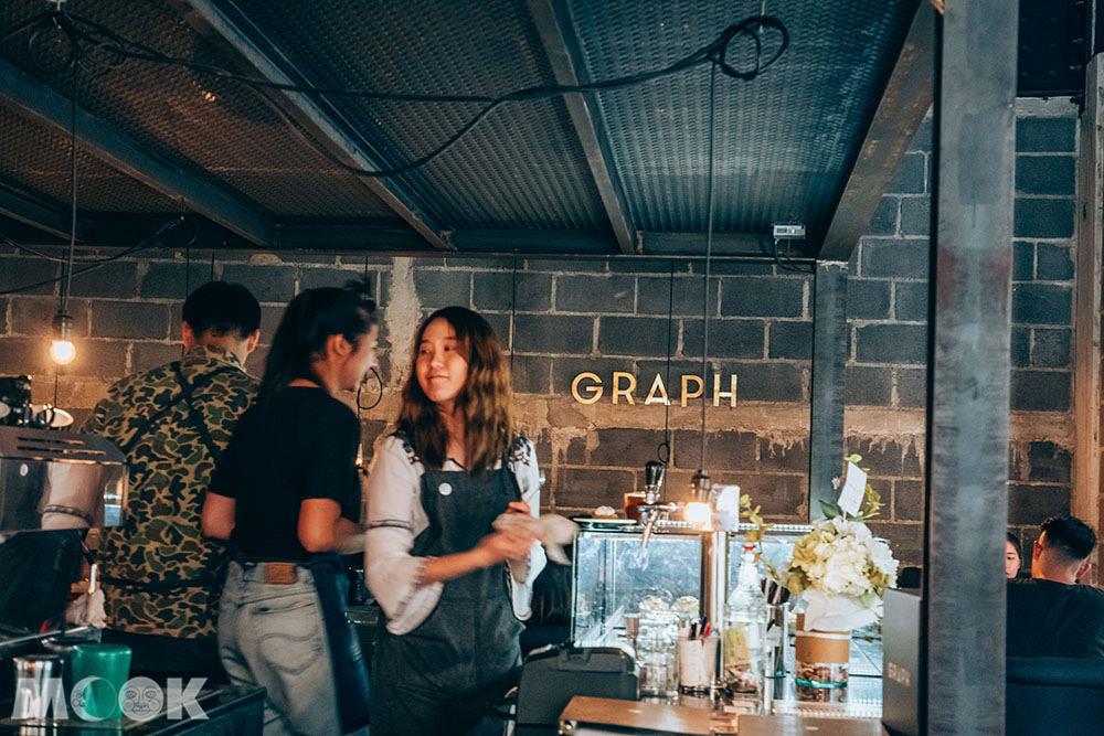泰國 清邁 尼曼明路 One Nimman商場Graph Cafe