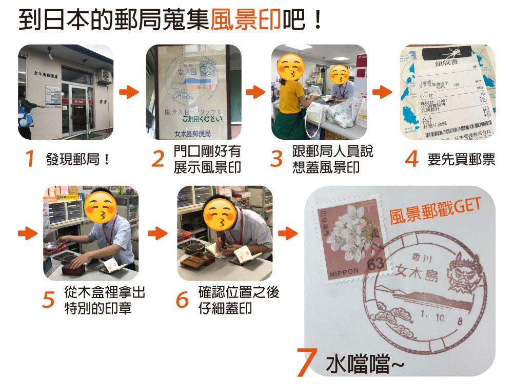 旅行 手帳 日本 郵局 蓋郵戳 風景印 女木島 郵便局