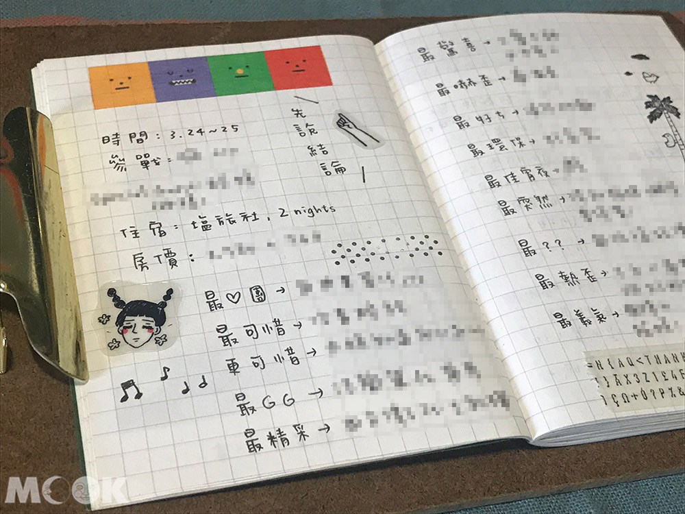 旅行 手帳 筆記本 貼紙 紙膠帶 印章 行程總結