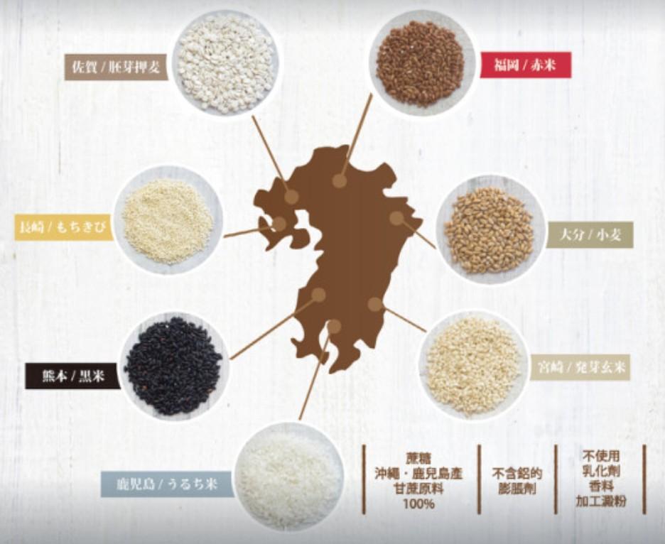 九州鬆餅原料圖