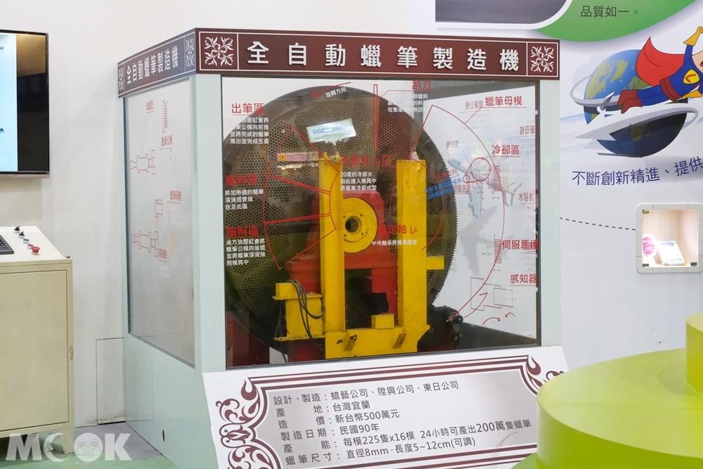 宜蘭 蘇澳 蜡藝蜡筆城堡 企業形象展示區 全自動蠟筆製造機